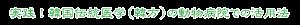 実践!韓国伝続医学(韓方)の動物病院での活用法|JTCVM国際中獣医学院日本校