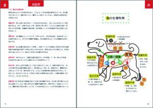 テキスト|JTCVM国際中獣医学院日本校